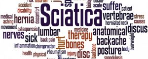 sciatica relief how long before