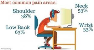 poor posture upper back pain